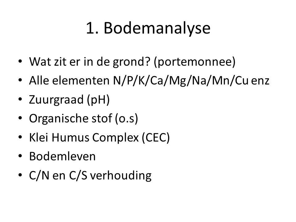 1. Bodemanalyse Wat zit er in de grond.