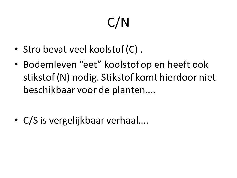 C/N Stro bevat veel koolstof (C). Bodemleven eet koolstof op en heeft ook stikstof (N) nodig.