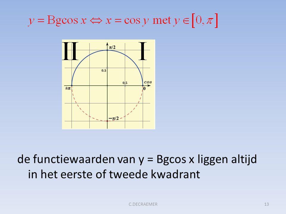 de functiewaarden van y = Bgcos x liggen altijd in het eerste of tweede kwadrant 13C.DECRAEMER
