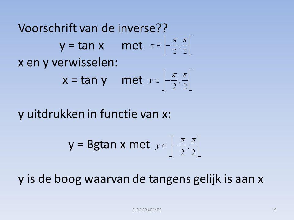 Voorschrift van de inverse?? y = tan x met x en y verwisselen: x = tan y met y uitdrukken in functie van x: y = Bgtan x met y is de boog waarvan de ta