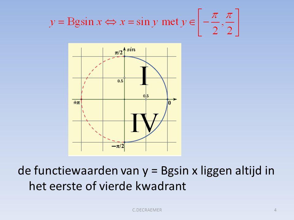 de functiewaarden van y = Bgsin x liggen altijd in het eerste of vierde kwadrant 4C.DECRAEMER