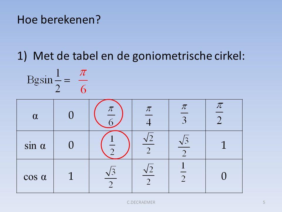 Hoe berekenen? 1)Met de tabel en de goniometrische cirkel: α 0 sin α 01 cos α 10 5C.DECRAEMER