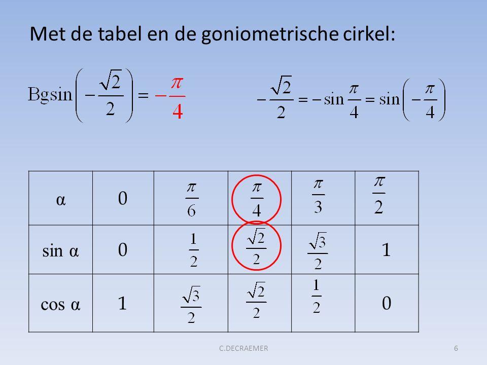 Met de tabel en de goniometrische cirkel: α 0 sin α 01 cos α 10 6C.DECRAEMER