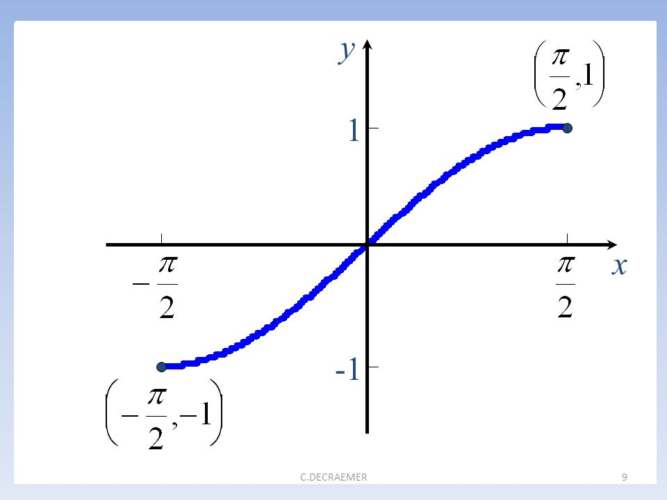 x y 1 9C.DECRAEMER