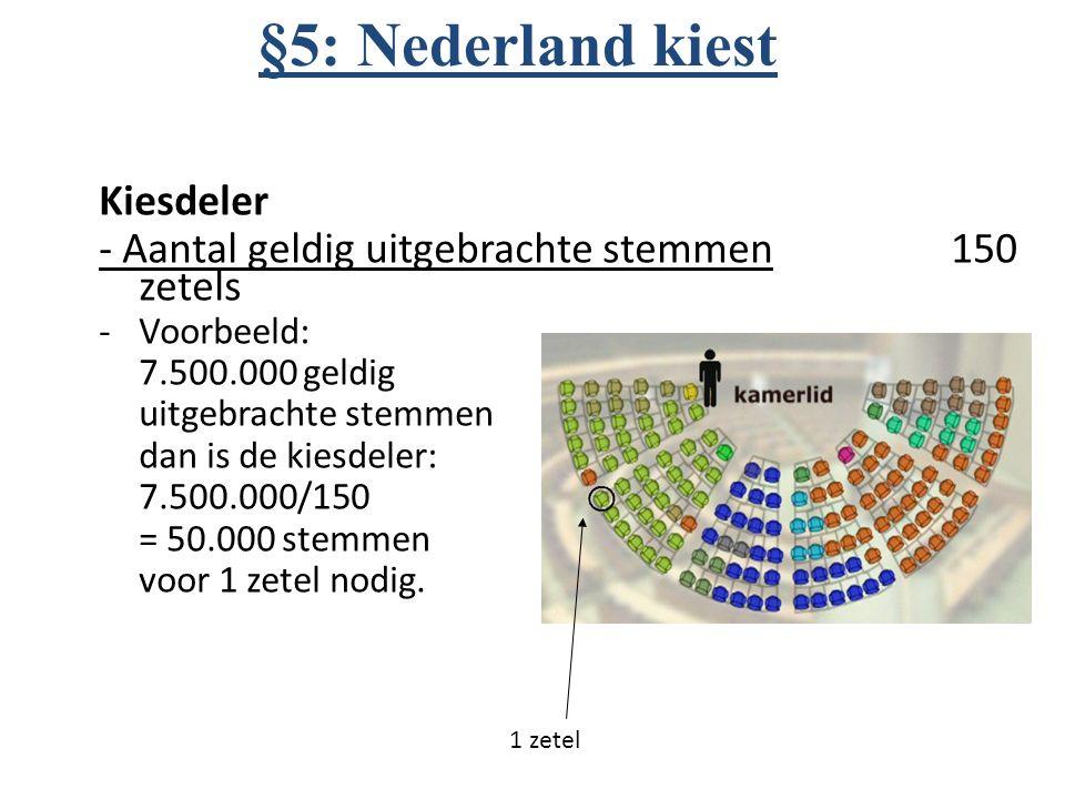 Kiesdeler - Aantal geldig uitgebrachte stemmen 150 zetels -Voorbeeld: 7.500.000 geldig uitgebrachte stemmen dan is de kiesdeler: 7.500.000/150 = 50.00