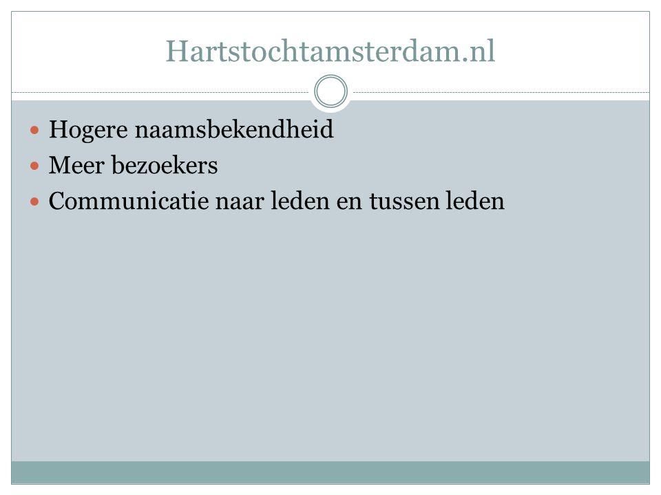 Hartstochtamsterdam.nl Hogere naamsbekendheid Meer bezoekers Communicatie naar leden en tussen leden