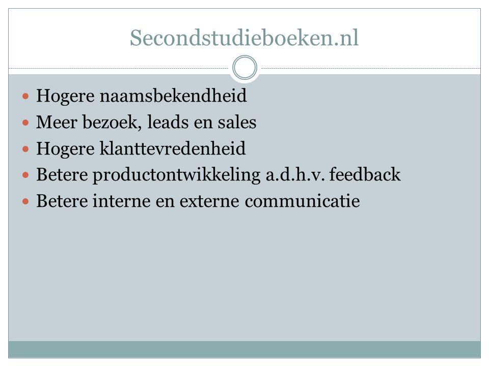 Secondstudieboeken.nl Hogere naamsbekendheid Meer bezoek, leads en sales Hogere klanttevredenheid Betere productontwikkeling a.d.h.v. feedback Betere
