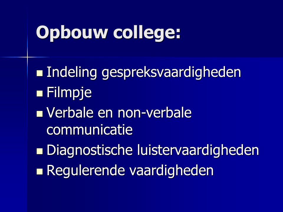 Opbouw college: Indeling gespreksvaardigheden Indeling gespreksvaardigheden Filmpje Filmpje Verbale en non-verbale communicatie Verbale en non-verbale