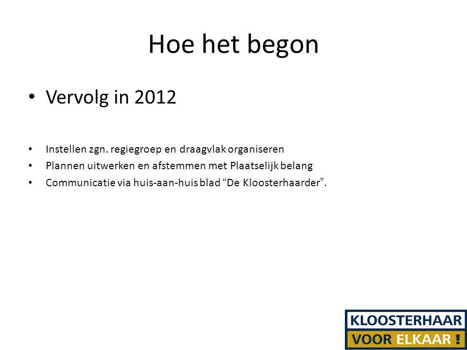 Hoe het begon Vervolg in 2012 Instellen zgn.