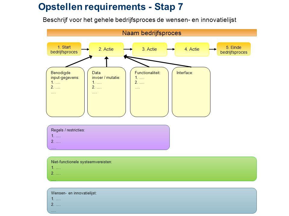 Opstellen requirements - Stap 7 Naam bedrijfsproces 1. Start bedrijfsproces 2. Actie3. Actie4. Actie 5. Einde bedrijfsproces Benodigde input-gegevens: