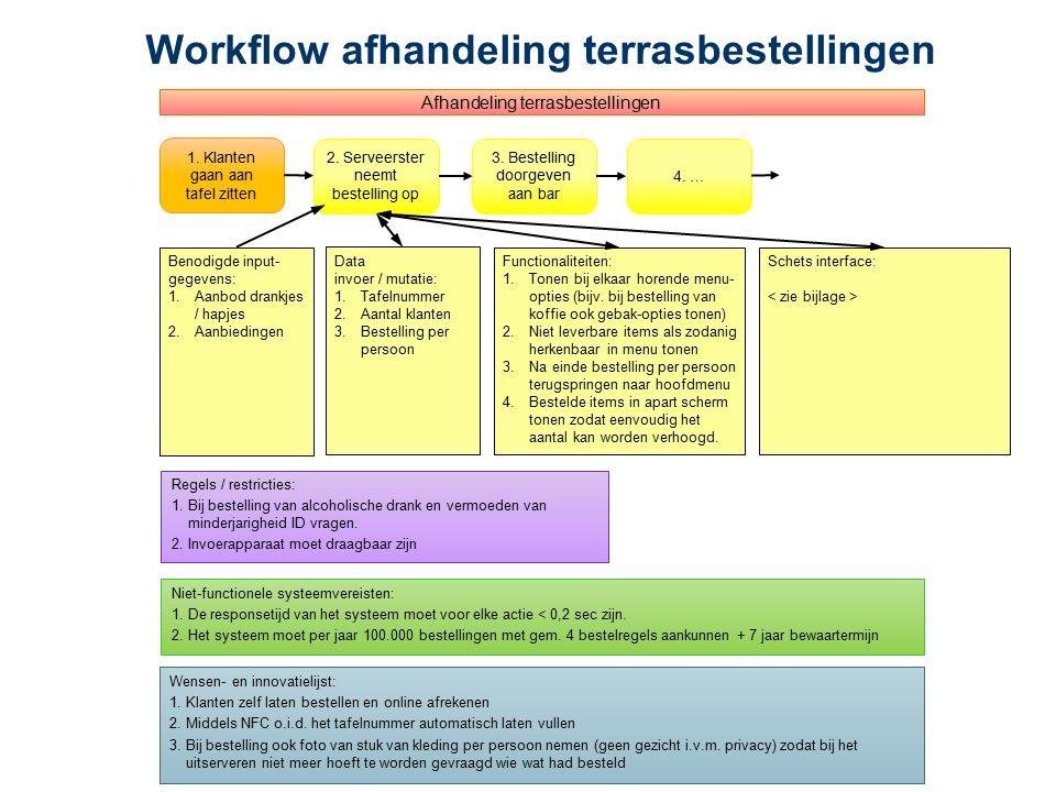 Workflow afhandeling terrasbestellingen 1. Klanten gaan aan tafel zitten 2. Serveerster neemt bestelling op 3. Bestelling doorgeven aan bar 4. … Benod