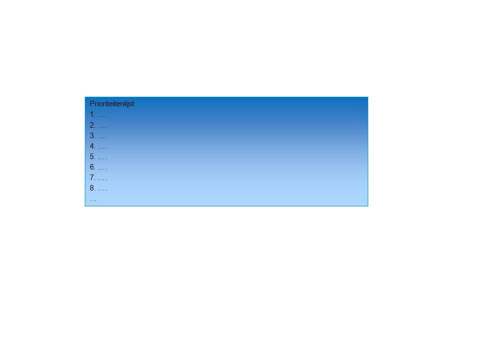 Prioriteitenlijst 1. …. 2. …. 3. …. 4. …. 5. …. 6. …. 7. …. 8. …. …