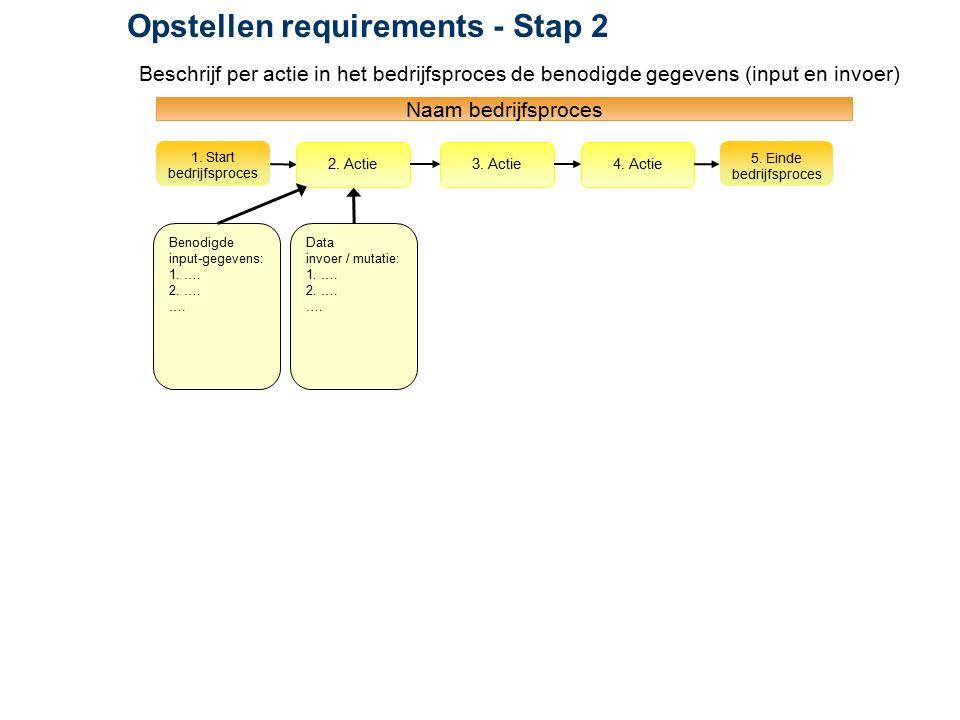 Naam bedrijfsproces 1. Start bedrijfsproces 2. Actie3.