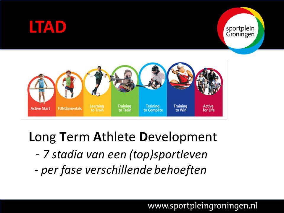 Talentontwikkeling Sport stimulering en ondersteuning talent-gerichte verenigingen stimulering sportklassen als kweekvijver stimulering en ondersteuning (bonds- erkende) Regionale Talenten Centra (RTC) optimale faciliteiten t.b.v.