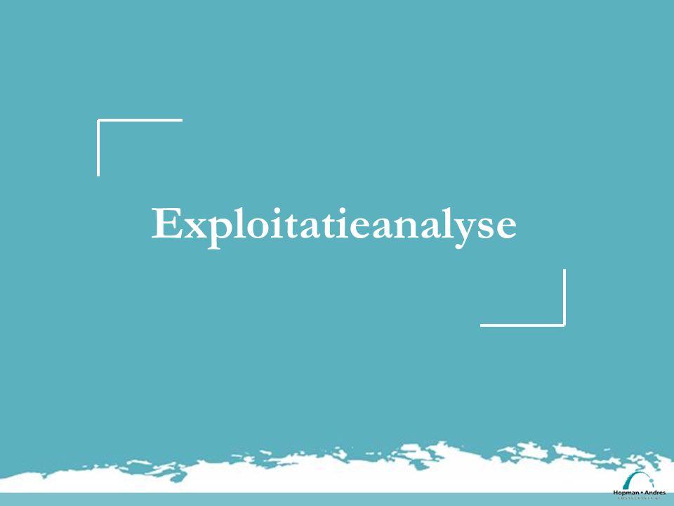 Exploitatieanalyse