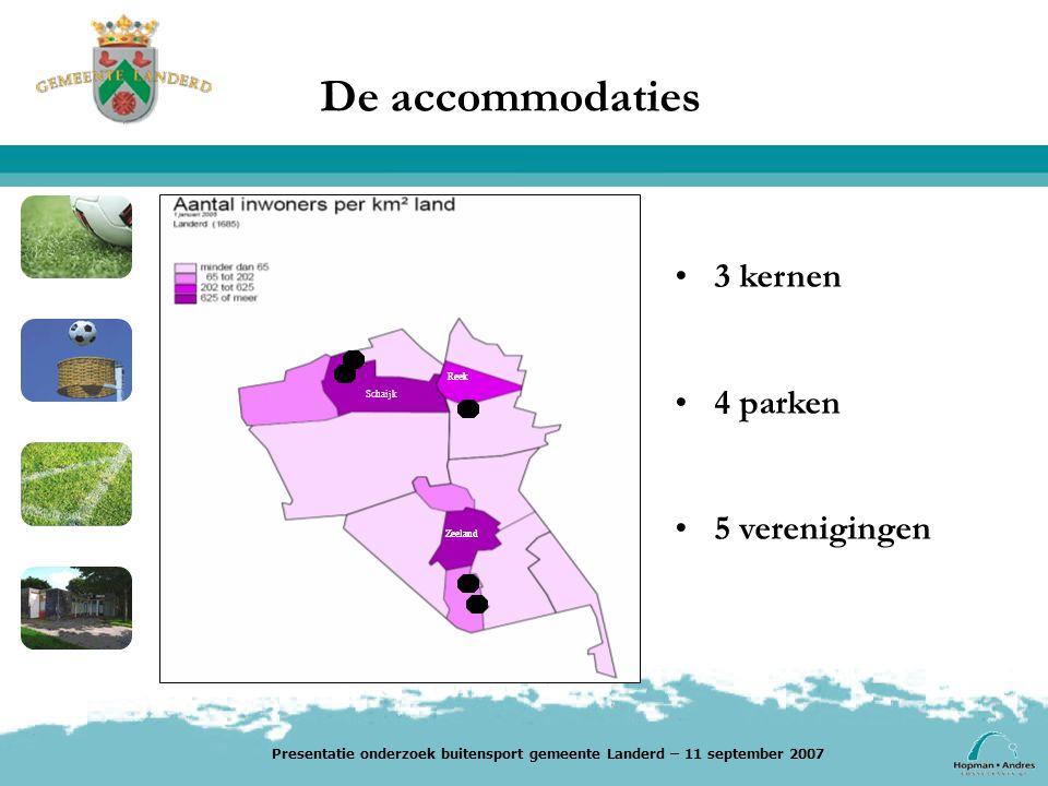 Presentatie onderzoek buitensport gemeente Landerd – 11 september 2007 Zeeland Reek Zeeland Schaijk Reek 3 kernen 4 parken 5 verenigingen