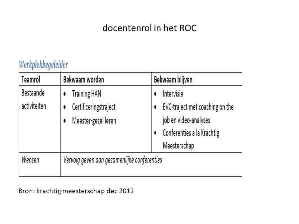 docentenrol in het ROC Bron: krachtig meesterschap dec 2012
