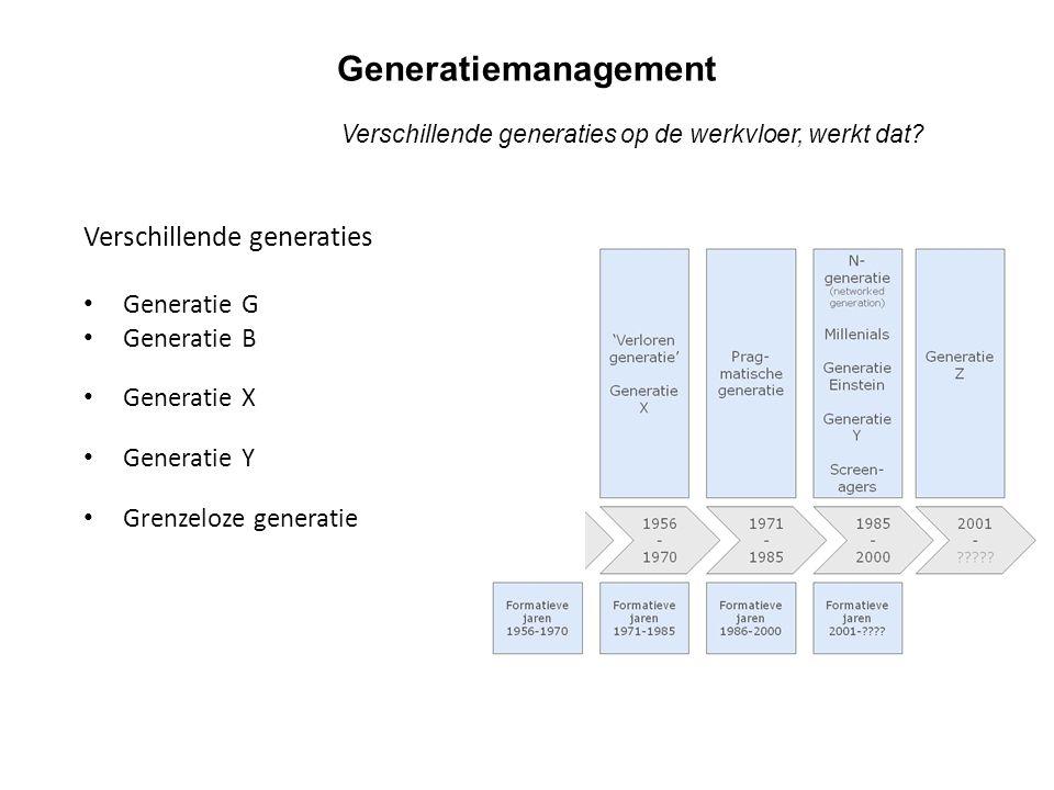 Generatiemanagement Verschillende generaties op de werkvloer, werkt dat.