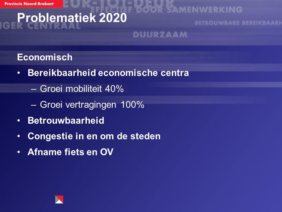 Problematiek 2020 Economisch Bereikbaarheid economische centra –Groei mobiliteit 40% –Groei vertragingen 100% Betrouwbaarheid Congestie in en om de steden Afname fiets en OV