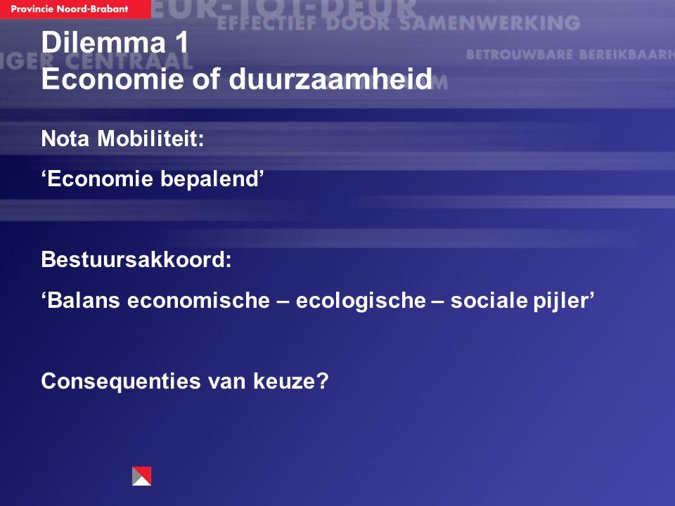Dilemma 1 Economie of duurzaamheid Nota Mobiliteit: 'Economie bepalend' Bestuursakkoord: 'Balans economische – ecologische – sociale pijler' Consequen