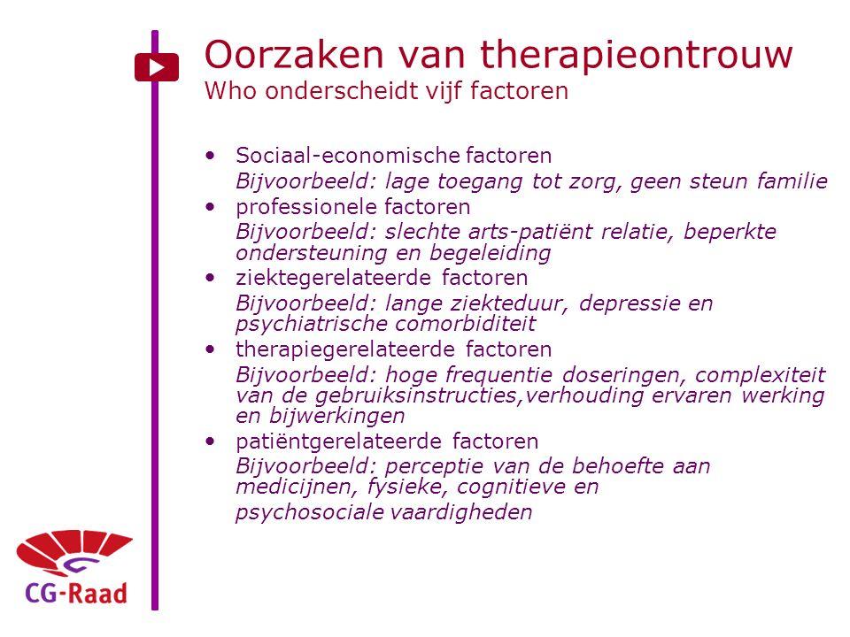 Oorzaken van therapieontrouw Who onderscheidt vijf factoren Sociaal-economische factoren Bijvoorbeeld: lage toegang tot zorg, geen steun familie profe