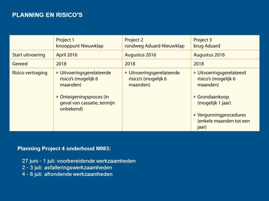 PLANNING EN RISICO'S Planning Project 4 onderhoud N983: 27 juni - 1 juli: voorbereidende werkzaamheden 2 - 3 juli: asfalteringswerkzaamheden 4 - 8 jul