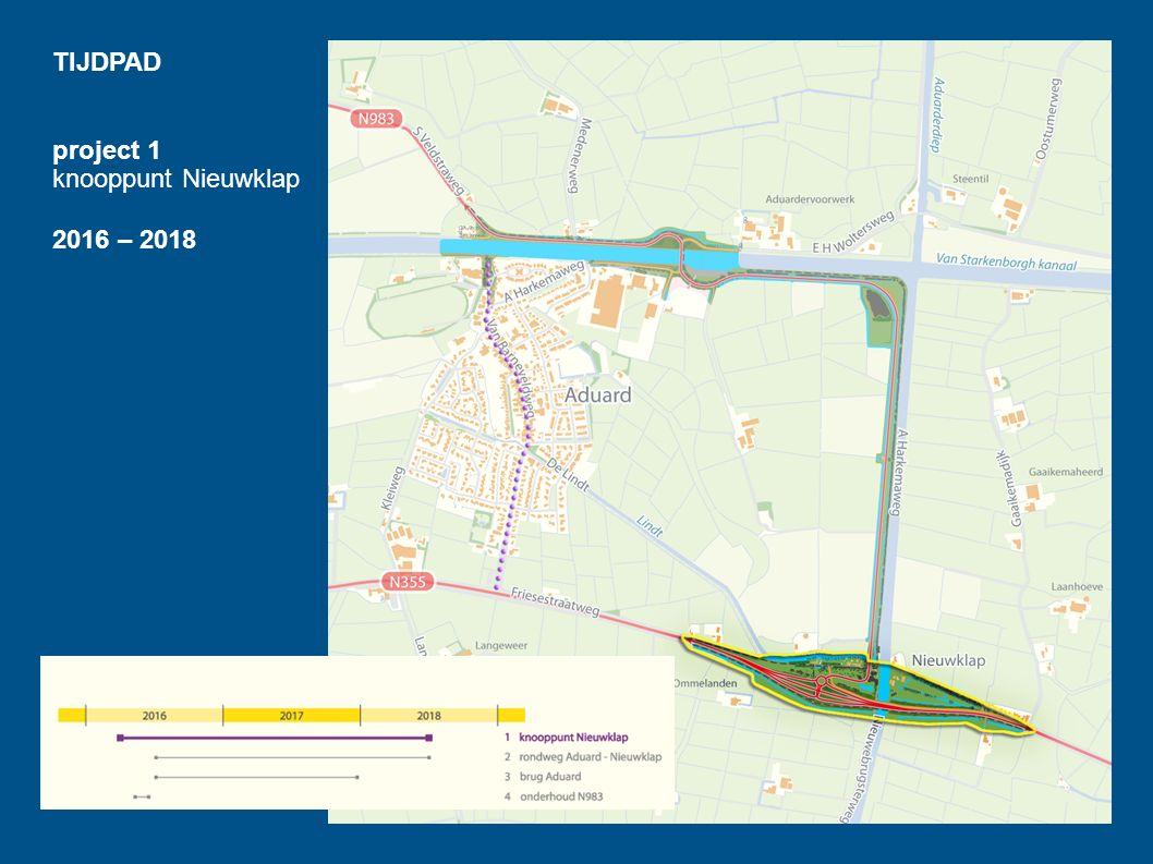 TIJDPAD project 1 knooppunt Nieuwklap 2016 – 2018