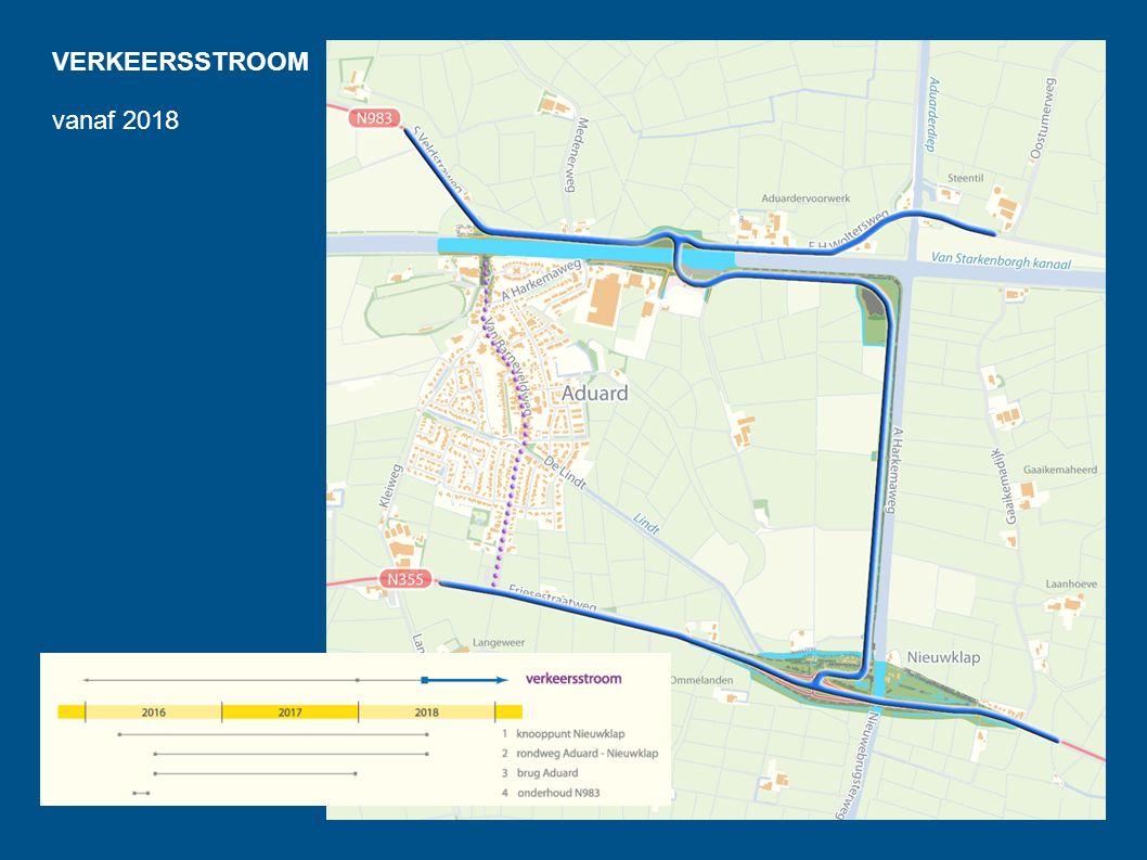PLANNING EN RISICO S Planning Project 4 onderhoud N983: 27 juni - 1 juli: voorbereidende werkzaamheden 2 - 3 juli: asfalteringswerkzaamheden 4 - 8 juli: afrondende werkzaamheden