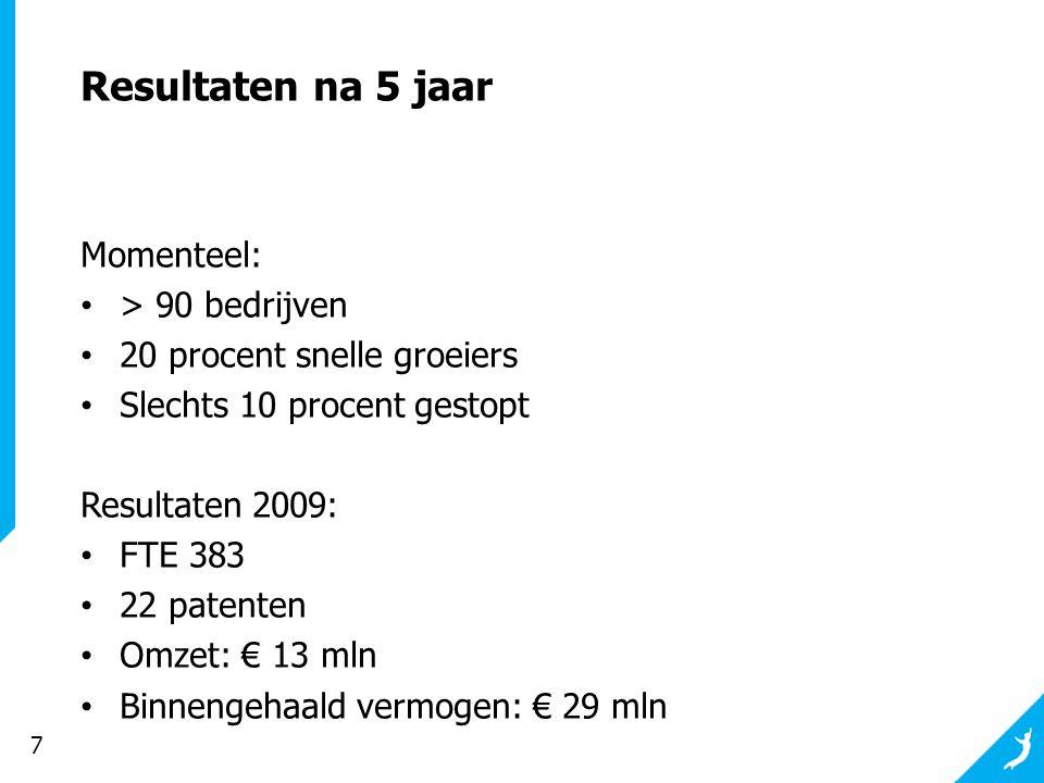 7 Resultaten na 5 jaar Momenteel: > 90 bedrijven 20 procent snelle groeiers Slechts 10 procent gestopt Resultaten 2009: FTE 383 22 patenten Omzet: € 1