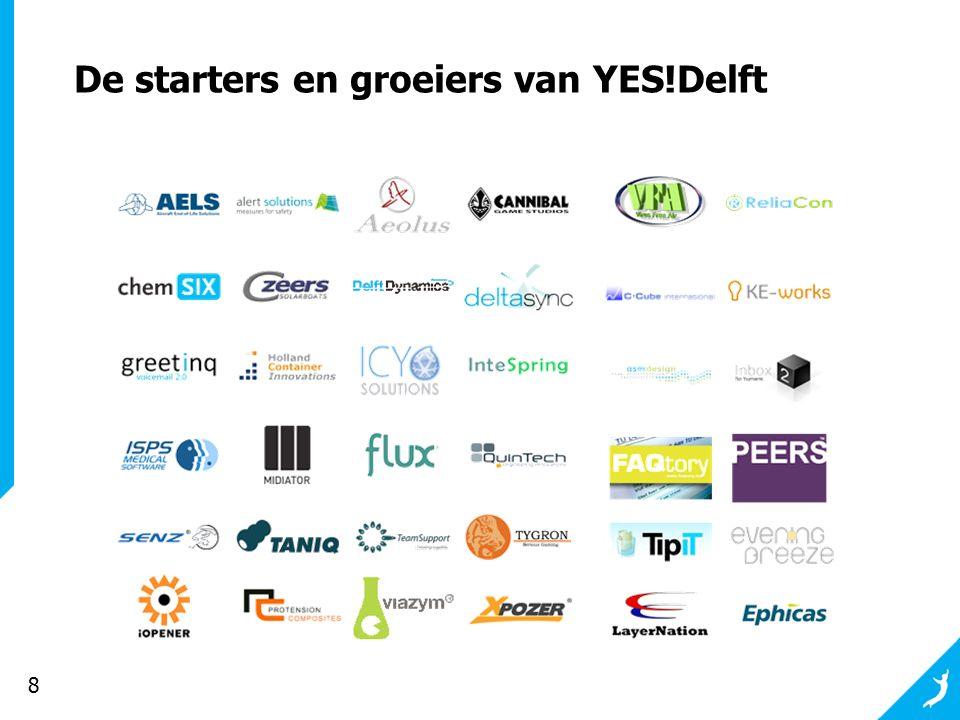8 De starters en groeiers van YES!Delft