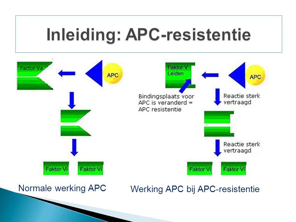 Normale werking APC Werking APC bij APC-resistentie