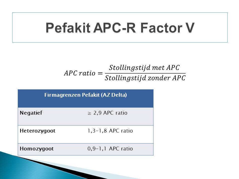 Firmagrenzen Pefakit (AZ Delta) Negatief≥ 2,9 APC ratio Heterozygoot1,3-1,8 APC ratio Homozygoot0,9-1,1 APC ratio