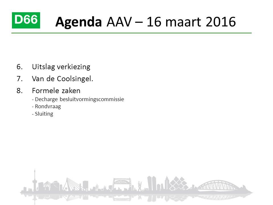 6.Uitslag verkiezing 7.Van de Coolsingel.