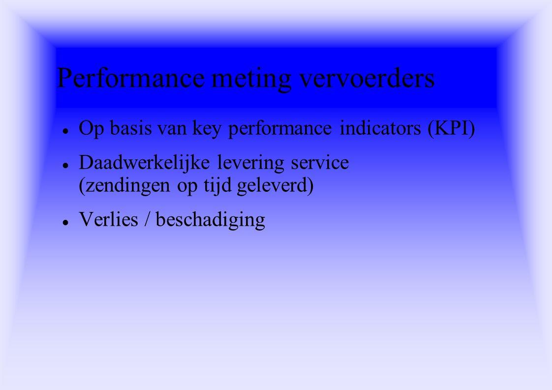 Performance meting vervoerders Op basis van key performance indicators (KPI) Daadwerkelijke levering service (zendingen op tijd geleverd) Verlies / beschadiging