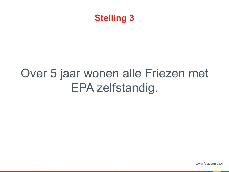 www.factcongres.nl Stelling 3 Over 5 jaar wonen alle Friezen met EPA zelfstandig.