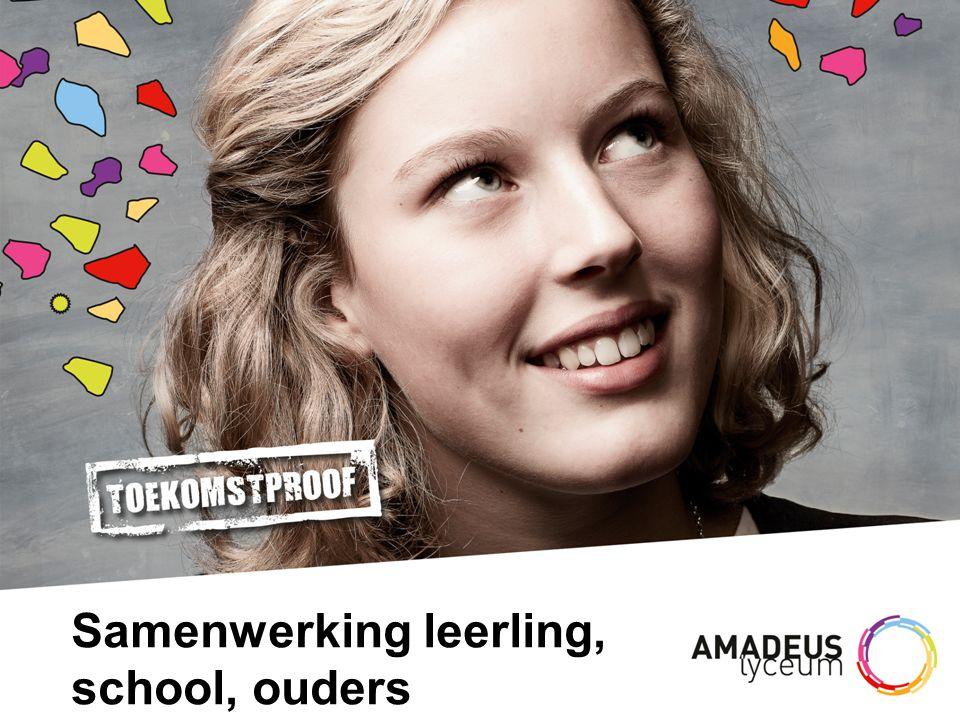 Samenwerking leerling, school, ouders