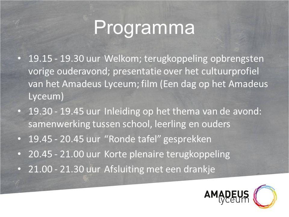 Programma 19.15 - 19.30 uurWelkom; terugkoppeling opbrengsten vorige ouderavond; presentatie over het cultuurprofiel van het Amadeus Lyceum; film (Een dag op het Amadeus Lyceum) 19.30 - 19.45 uurInleiding op het thema van de avond: samenwerking tussen school, leerling en ouders 19.45 - 20.45 uur Ronde tafel gesprekken 20.45 - 21.00 uurKorte plenaire terugkoppeling 21.00 - 21.30 uurAfsluiting met een drankje