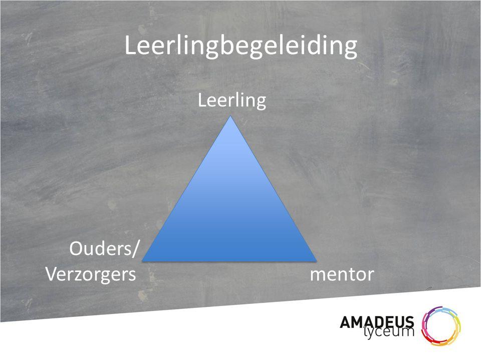Leerlingbegeleiding Leerling Ouders/ Verzorgers mentor