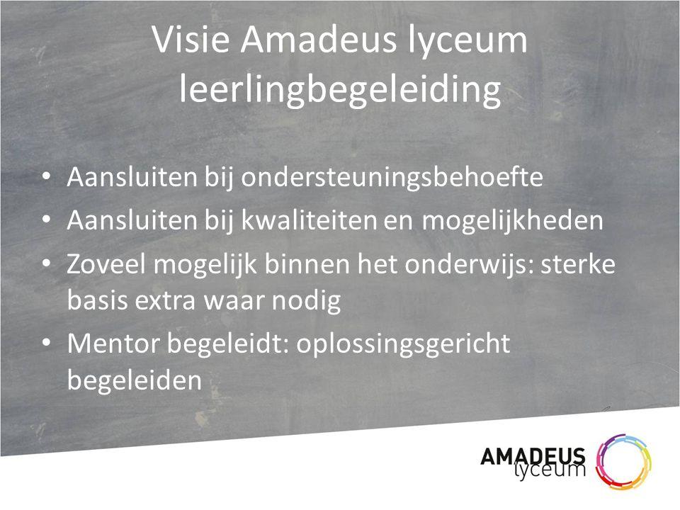 Visie Amadeus lyceum leerlingbegeleiding Aansluiten bij ondersteuningsbehoefte Aansluiten bij kwaliteiten en mogelijkheden Zoveel mogelijk binnen het onderwijs: sterke basis extra waar nodig Mentor begeleidt: oplossingsgericht begeleiden