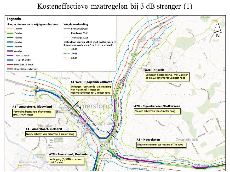 Kosteneffectieve maatregelen bij 3 dB strenger (1)