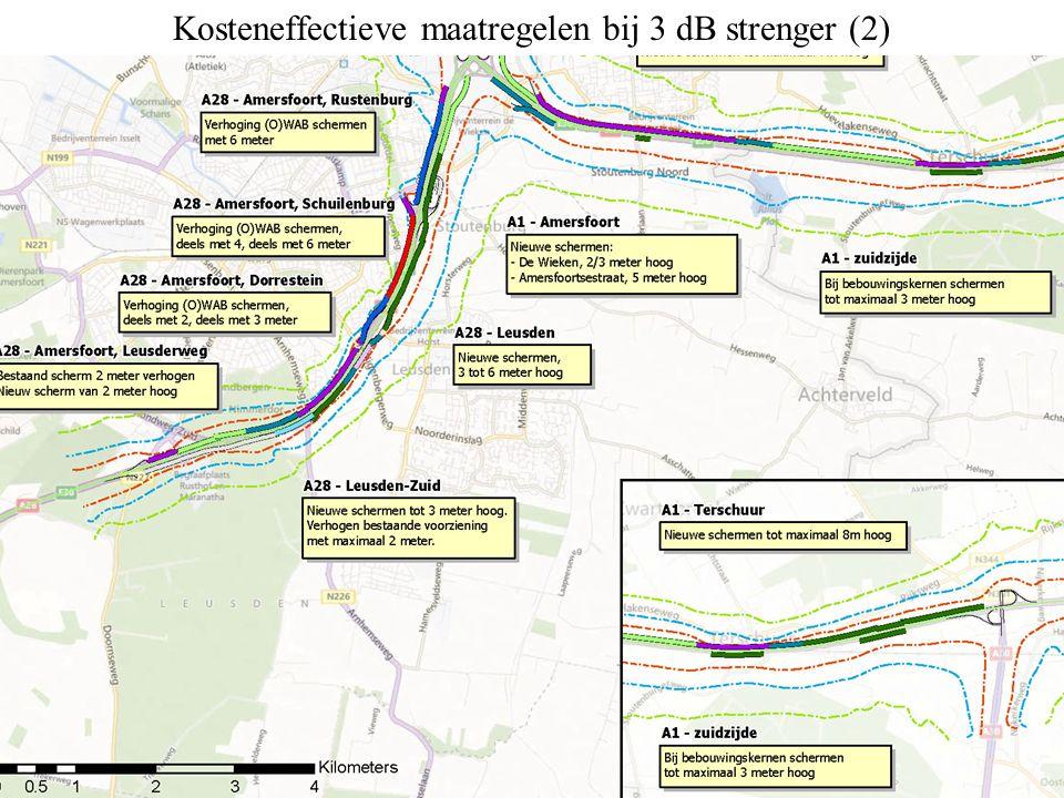 Kosteneffectieve maatregelen bij 3 dB strenger (2)