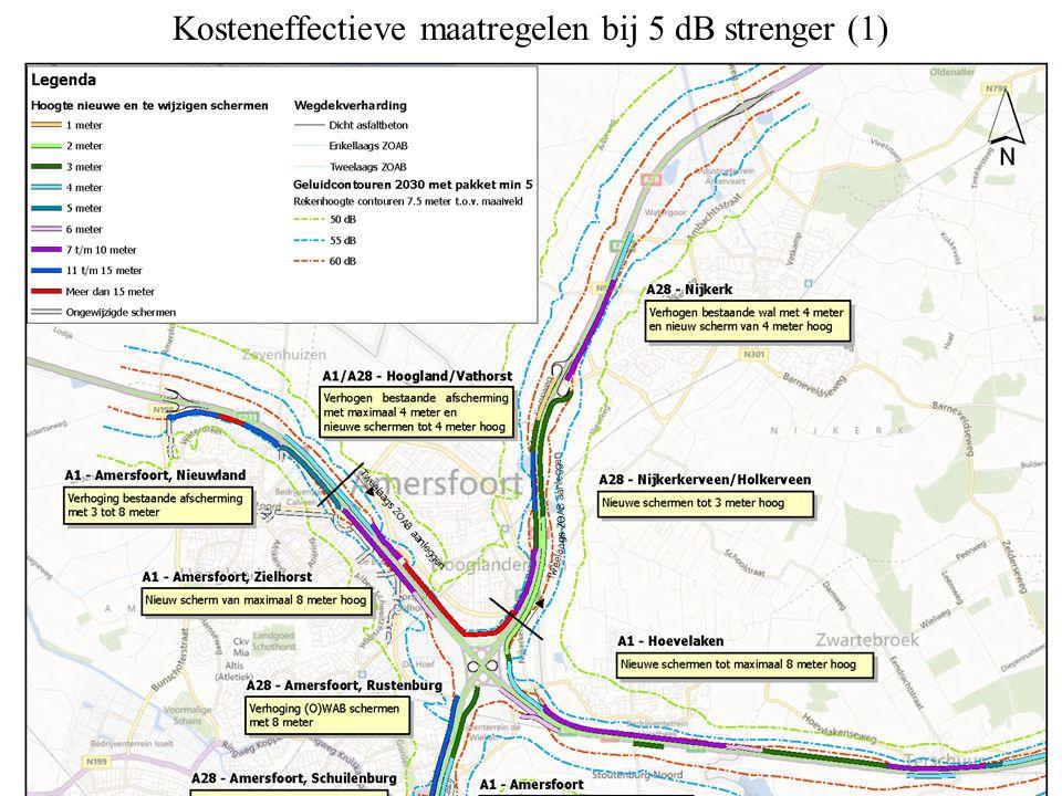 Kosteneffectieve maatregelen bij 5 dB strenger (1)