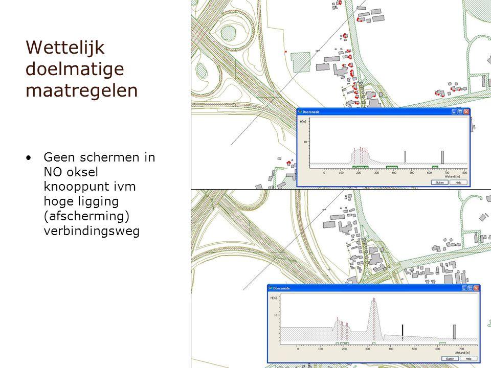 Wettelijk doelmatige maatregelen Geen schermen in NO oksel knooppunt ivm hoge ligging (afscherming) verbindingsweg