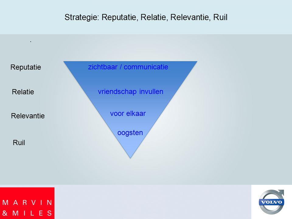 . Strategie: Reputatie, Relatie, Relevantie, Ruil Reputatie Relatie Relevantie Ruil zichtbaar / communicatie oogsten vriendschap invullen voor elkaar