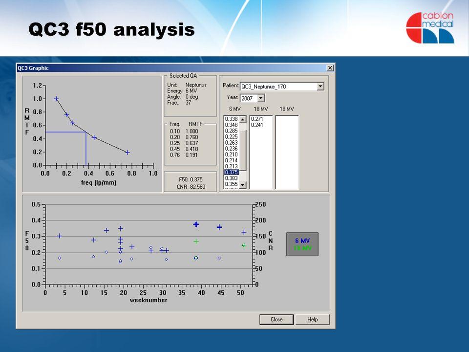 QC3 f50 analysis