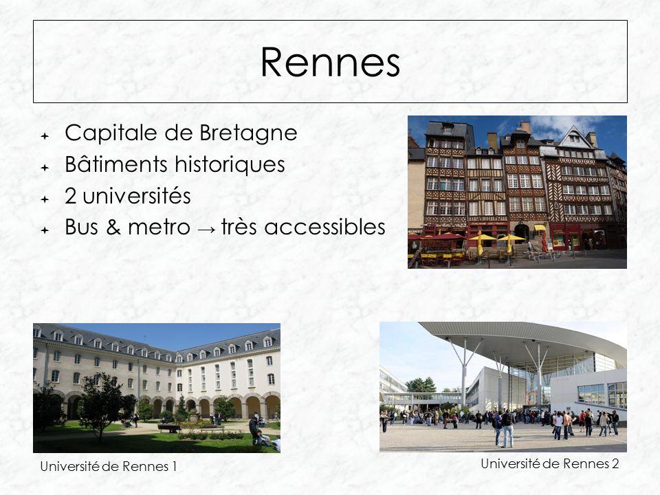 Rennes  Capitale de Bretagne  Bâtiments historiques  2 universités  Bus & metro → très accessibles Université de Rennes 2 Université de Rennes 1