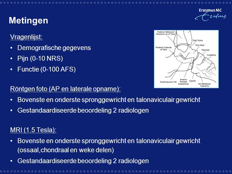 Metingen Vragenlijst: Demografische gegevens Pijn (0-10 NRS) Functie (0-100 AFS) Röntgen foto (AP en laterale opname): Bovenste en onderste spronggewricht en talonaviculair gewricht Gestandaardiseerde beoordeling 2 radiologen MRI (1.5 Tesla): Bovenste en onderste spronggewricht en talonaviculair gewricht (ossaal,chondraal en weke delen) Gestandaardiseerde beoordeling 2 radiologen