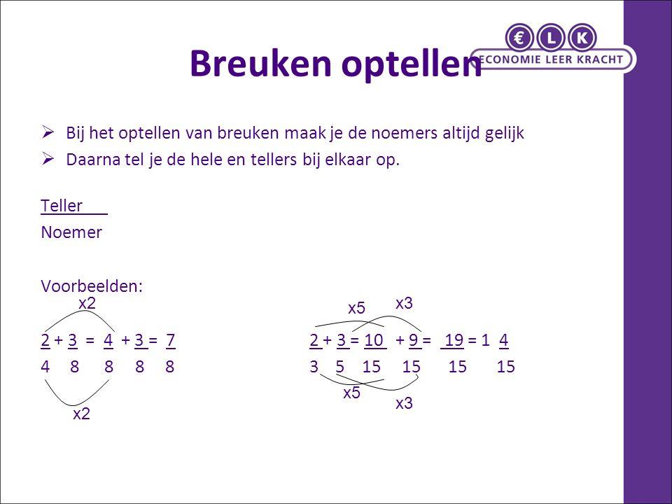 Breuken Aftrekken  Bij het aftrekken van breuken maak je de noemers altijd gelijk  Daarna tel je de hele en de tellers van elkaar af Teller Noemer Voorbeelden: 2 - 3 = 4 - 3 = 11 2 - 4 =1 10 - 12 = 25 - 12 = 13 4 8 8 8 8 3 5 15 15 15 15 15 x2 x5 x3