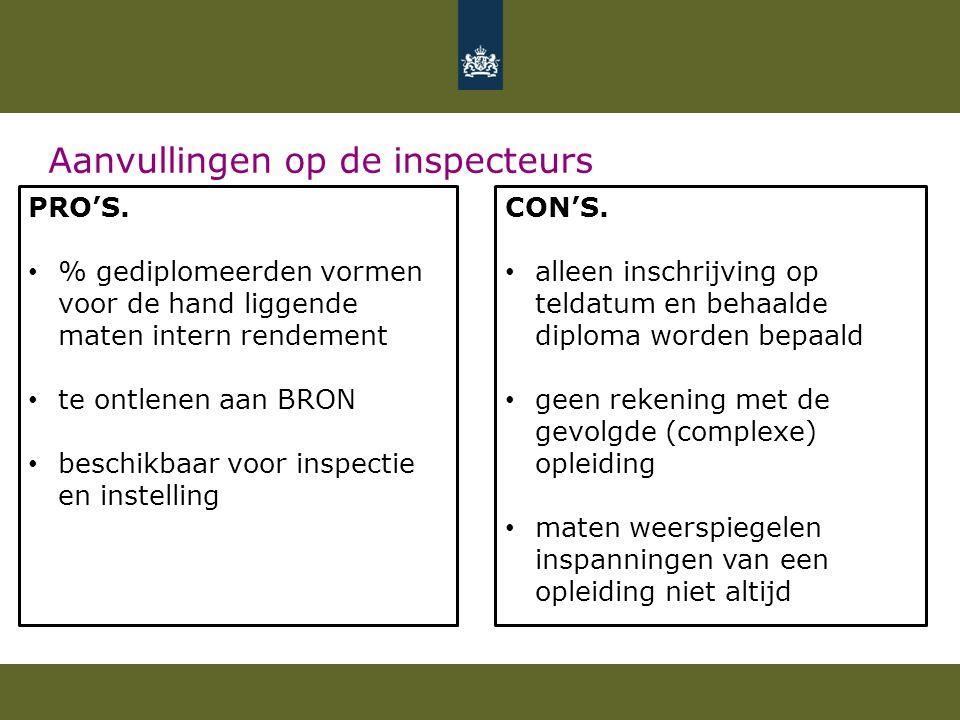 Aanvullingen op de inspecteurs PRO'S. % gediplomeerden vormen voor de hand liggende maten intern rendement te ontlenen aan BRON beschikbaar voor inspe