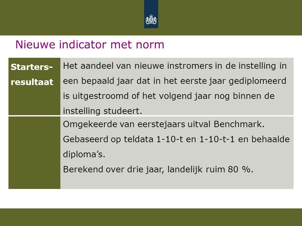 Nieuwe indicator met norm Starters- resultaat Het aandeel van nieuwe instromers in de instelling in een bepaald jaar dat in het eerste jaar gediplomee